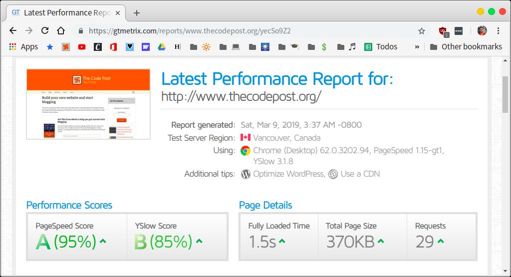 GMetrix Performance appraisal post WordPress Speed optimizations