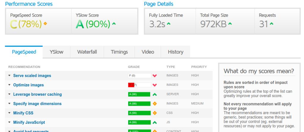 gtmetrix optimise your site